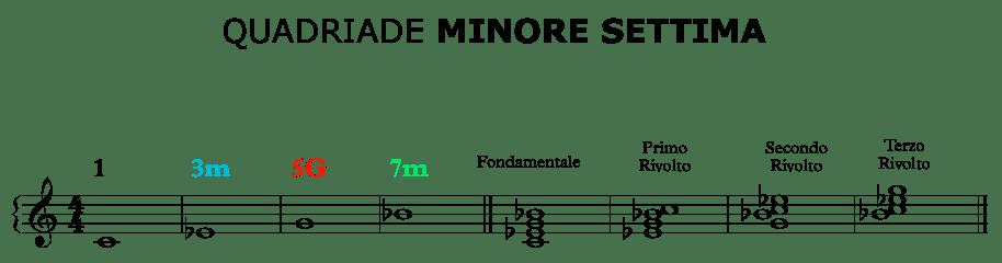 accordo-minore-settima
