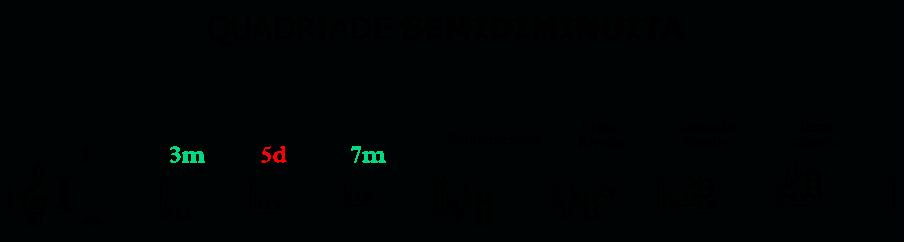 accordo-semidiminuito