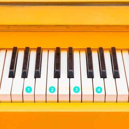 imparare gli accordi di settima al pianoforte