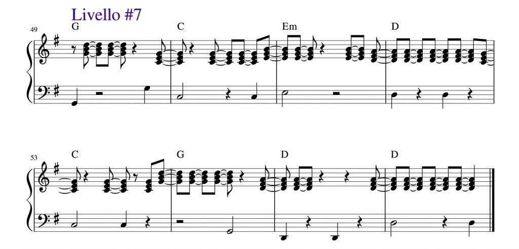 Accompagnamento ritmico al pianoforte