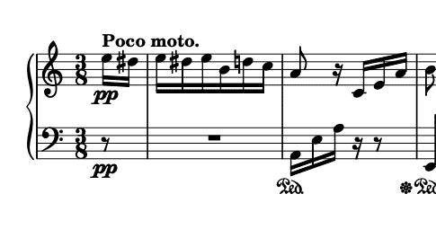 diteggiature al pianoforte